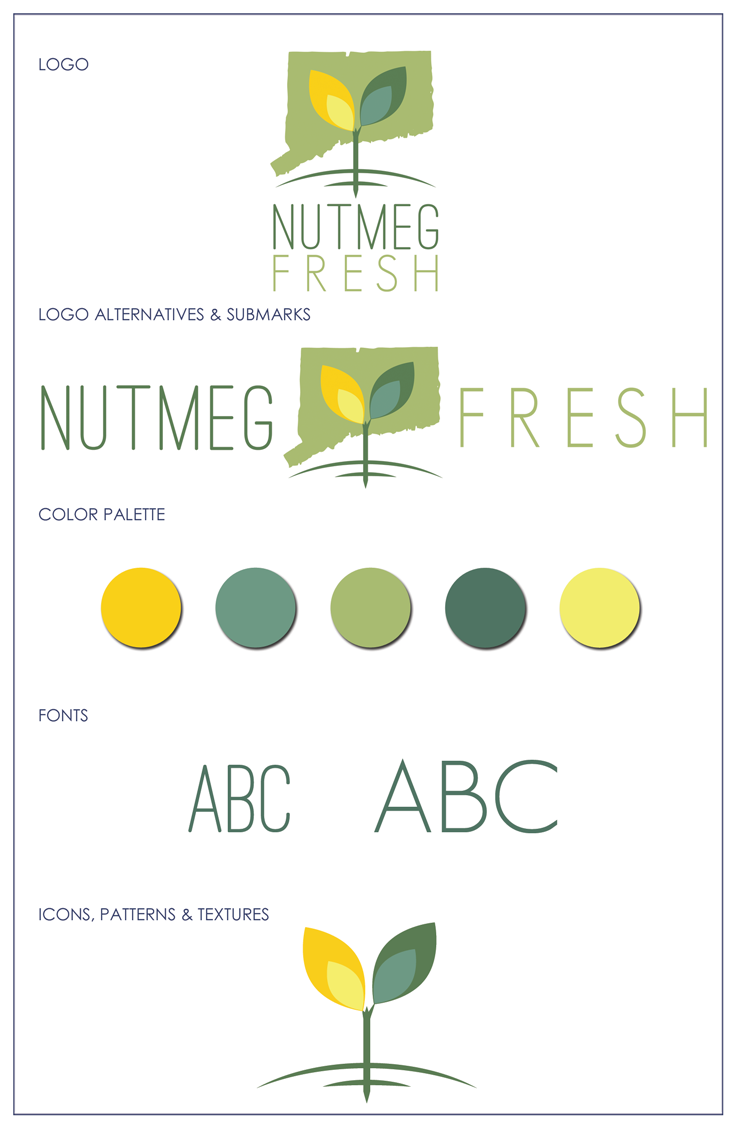 Cyn Thomas Design Style-Guide-Nutmeg-Fresh